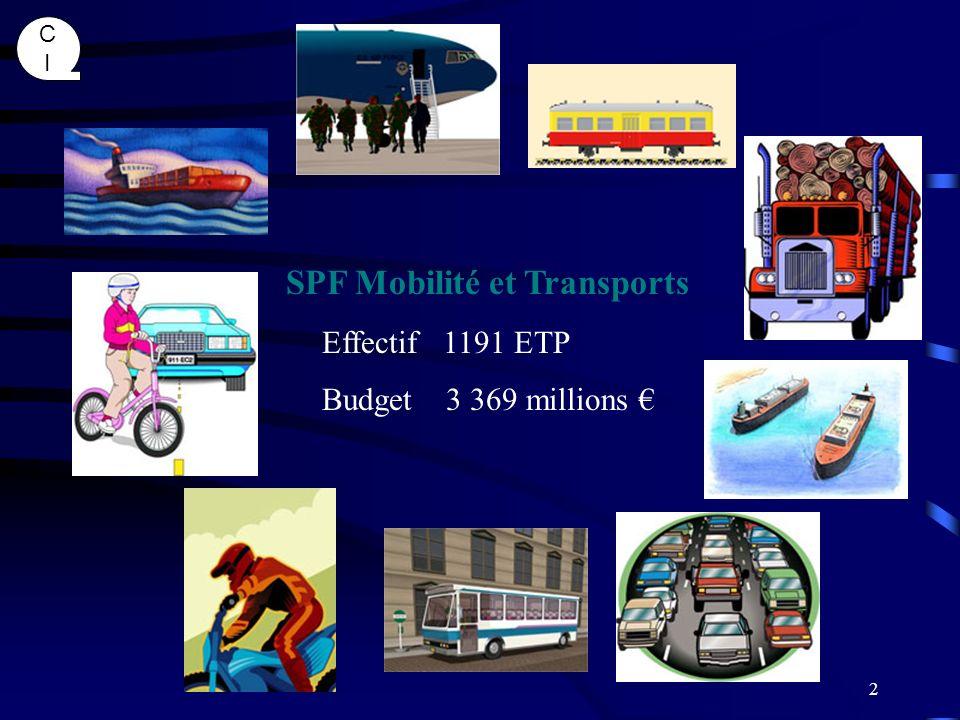 SPF Mobilité et Transports