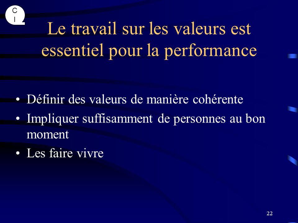 Le travail sur les valeurs est essentiel pour la performance