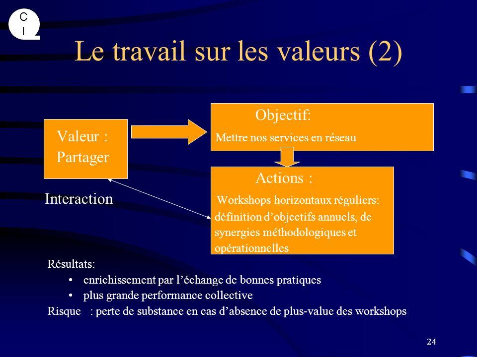 Le travail sur les valeurs (2)