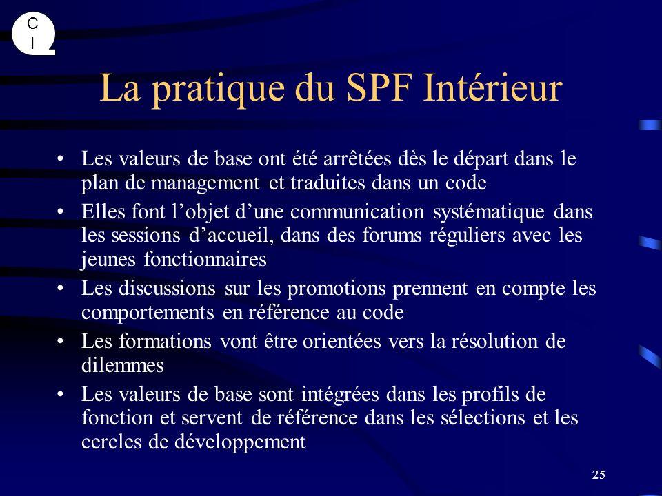 La pratique du SPF Intérieur