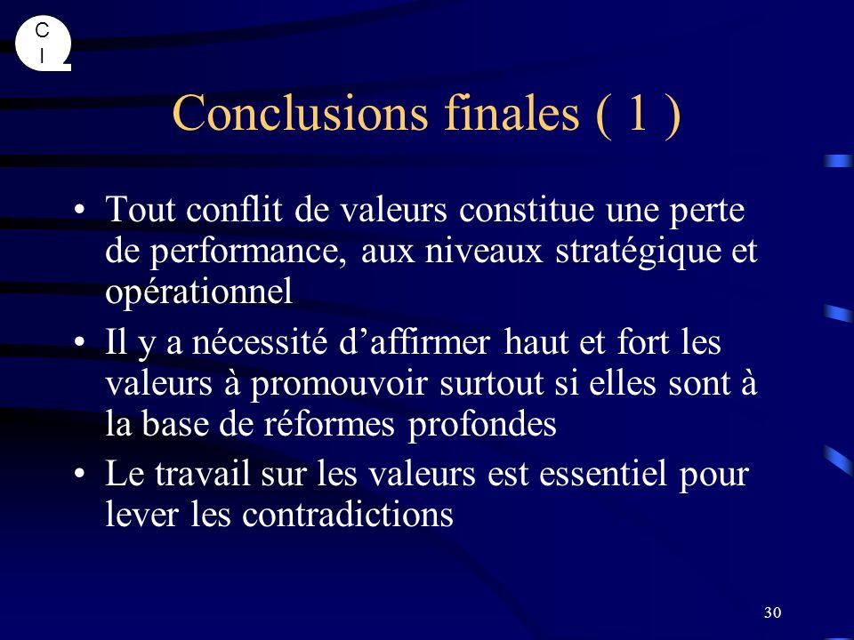 Conclusions finales ( 1 )