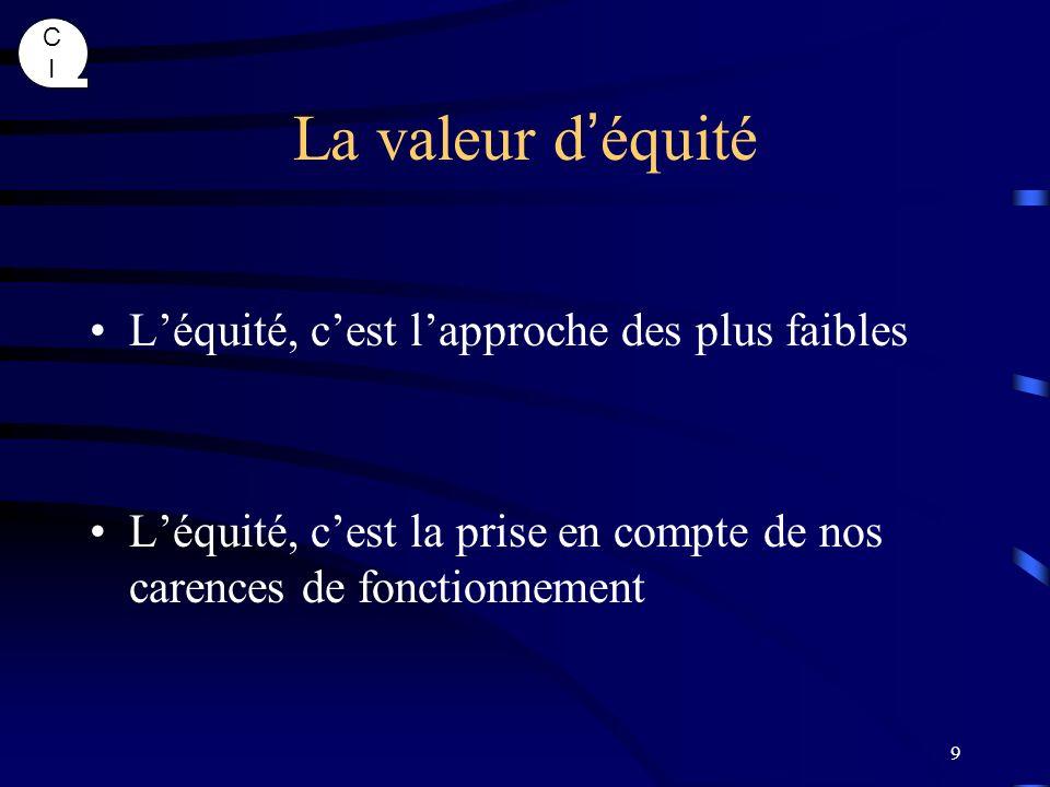 La valeur d'équité L'équité, c'est l'approche des plus faibles