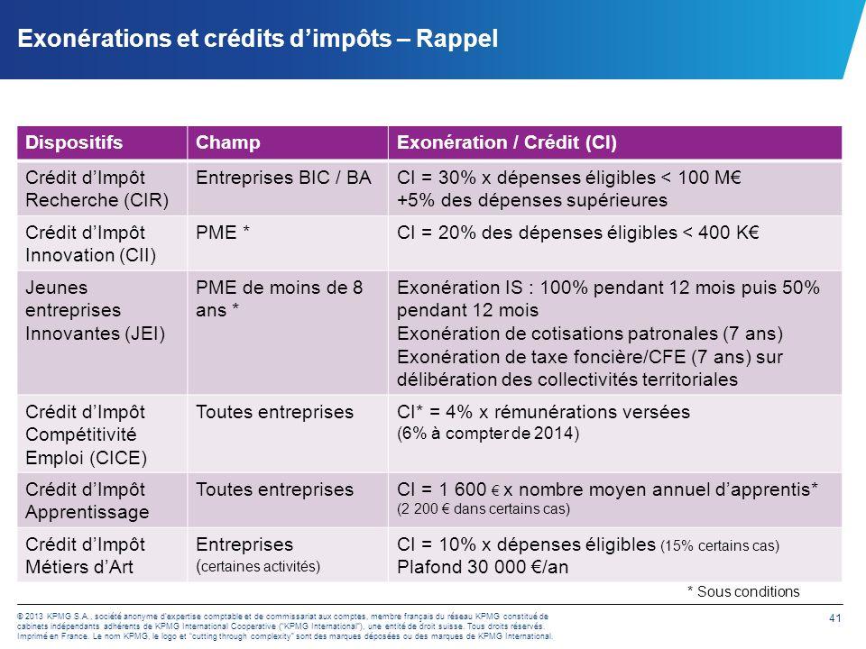 Exonérations et crédits d'impôts – Rappel