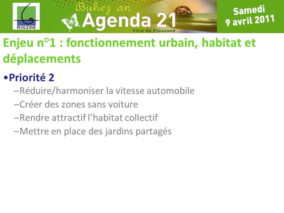 Enjeu n°1 : fonctionnement urbain, habitat et déplacements