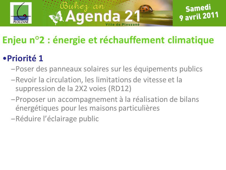 Enjeu n°2 : énergie et réchauffement climatique