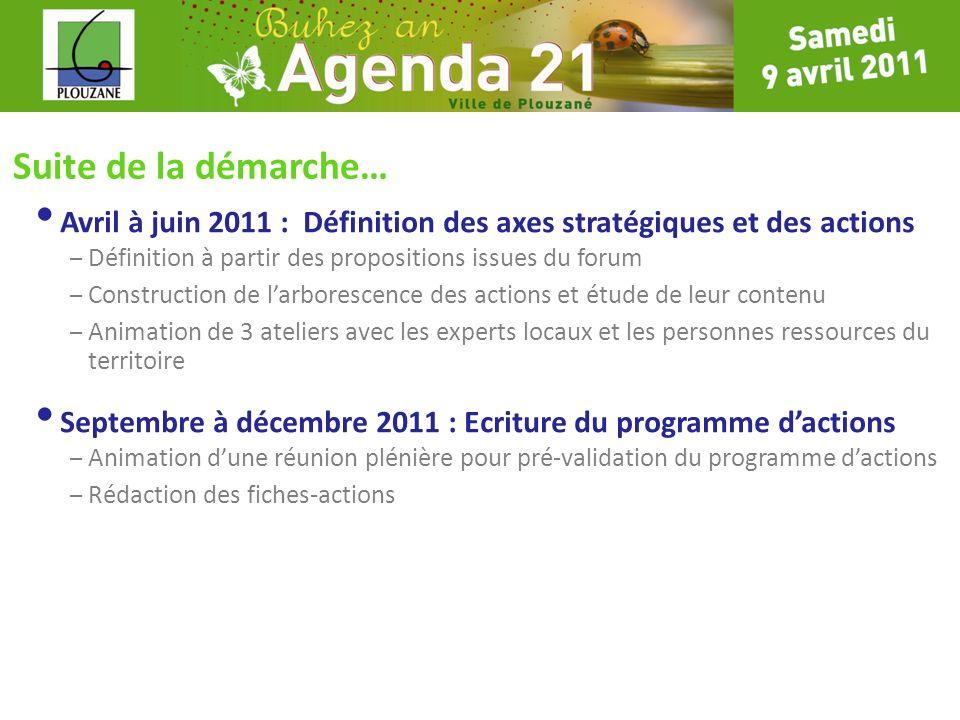 Suite de la démarche… Avril à juin 2011 : Définition des axes stratégiques et des actions. Définition à partir des propositions issues du forum.
