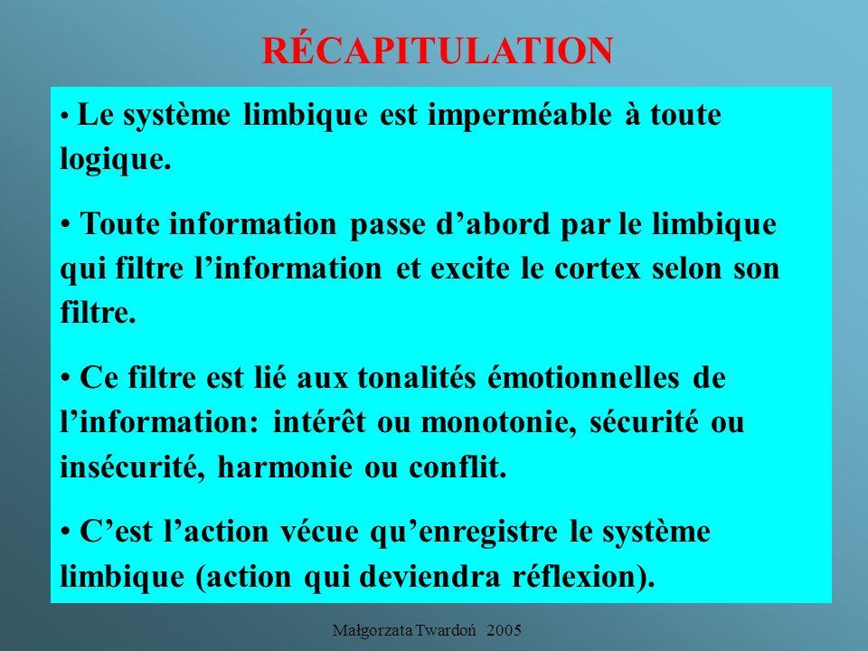 RÉCAPITULATION Le système limbique est imperméable à toute logique.