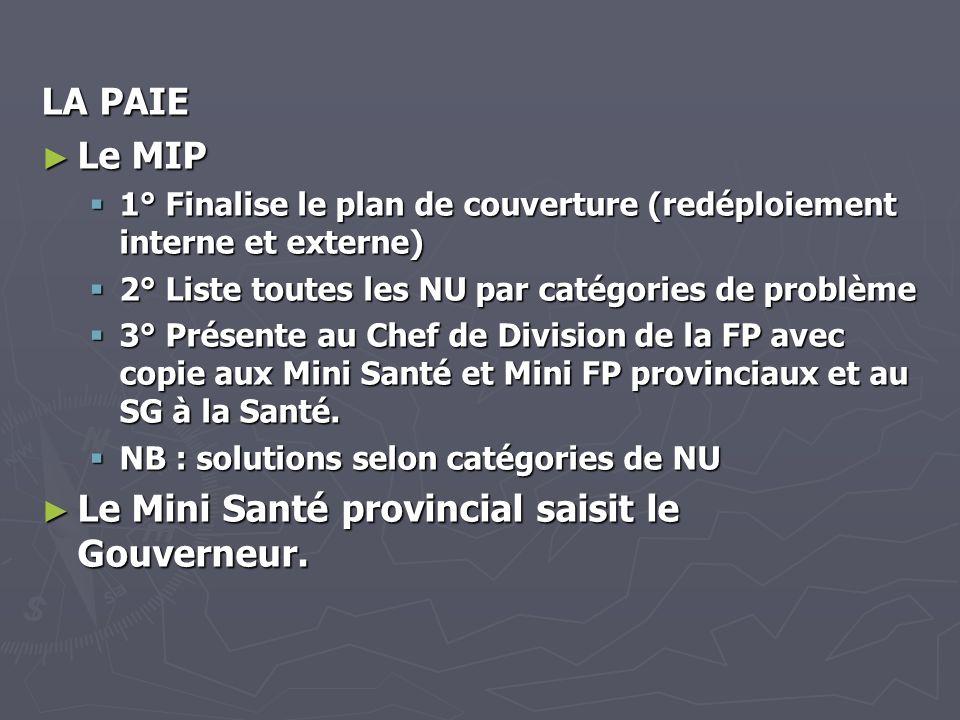 Le Mini Santé provincial saisit le Gouverneur.