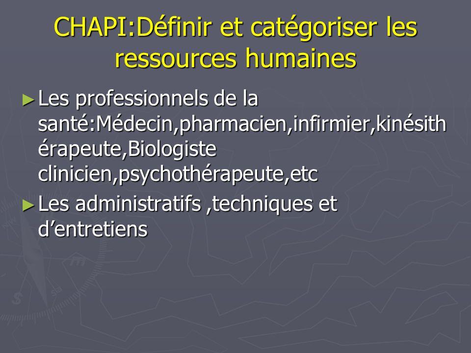 CHAPI:Définir et catégoriser les ressources humaines