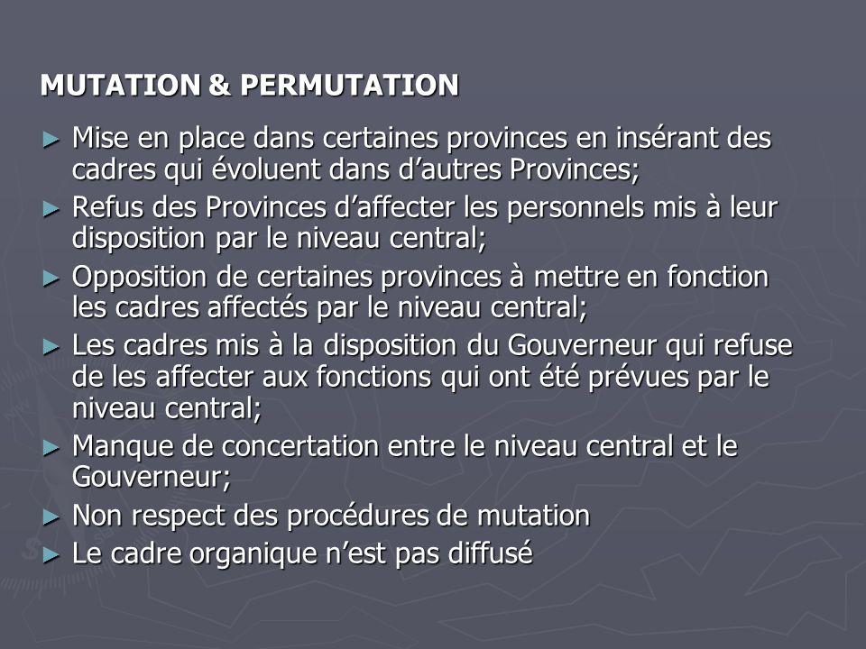 MUTATION & PERMUTATION