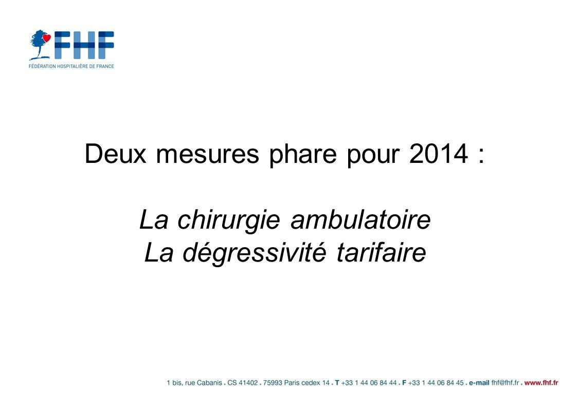 Deux mesures phare pour 2014 : La chirurgie ambulatoire