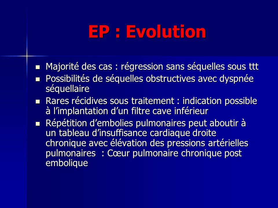 EP : Evolution Majorité des cas : régression sans séquelles sous ttt