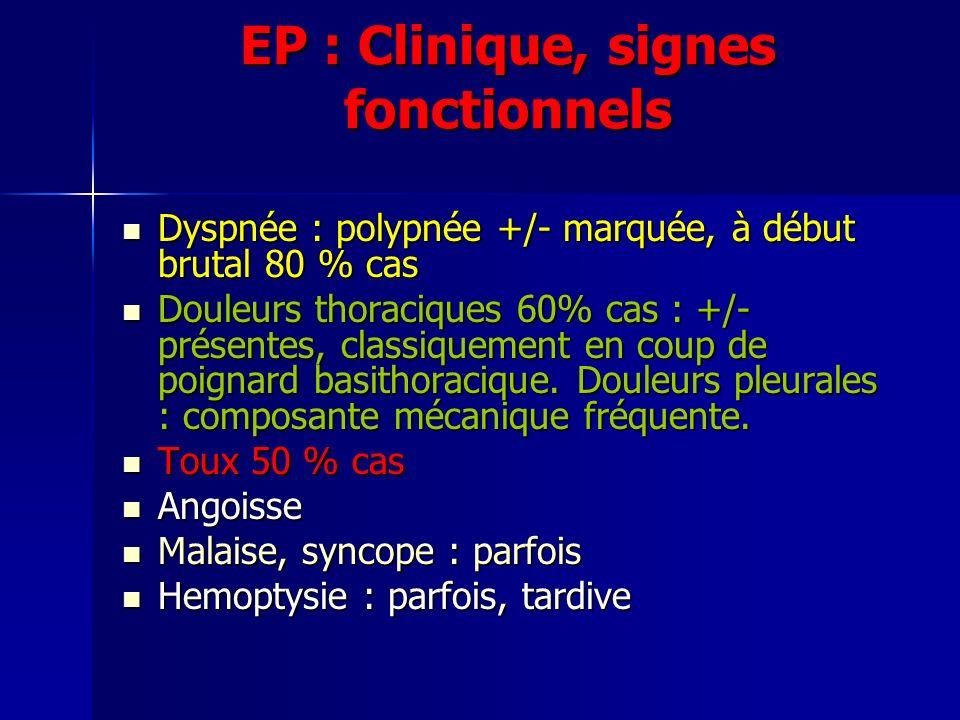 EP : Clinique, signes fonctionnels