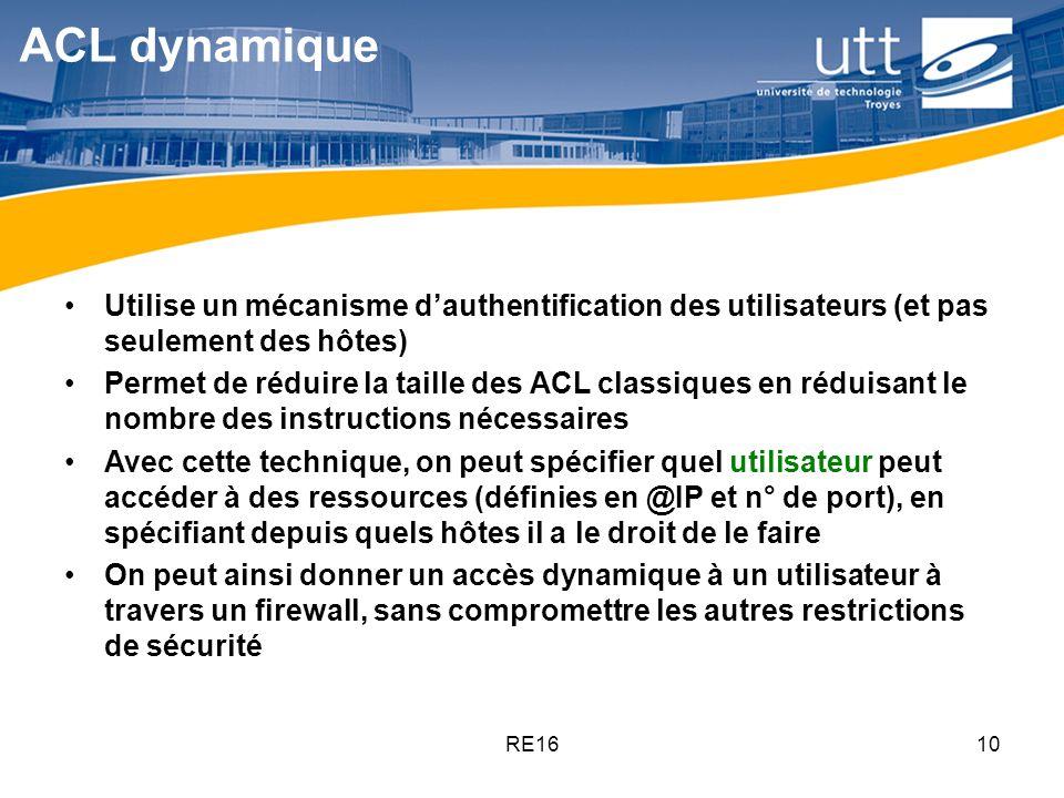 ACL dynamique Utilise un mécanisme d'authentification des utilisateurs (et pas seulement des hôtes)