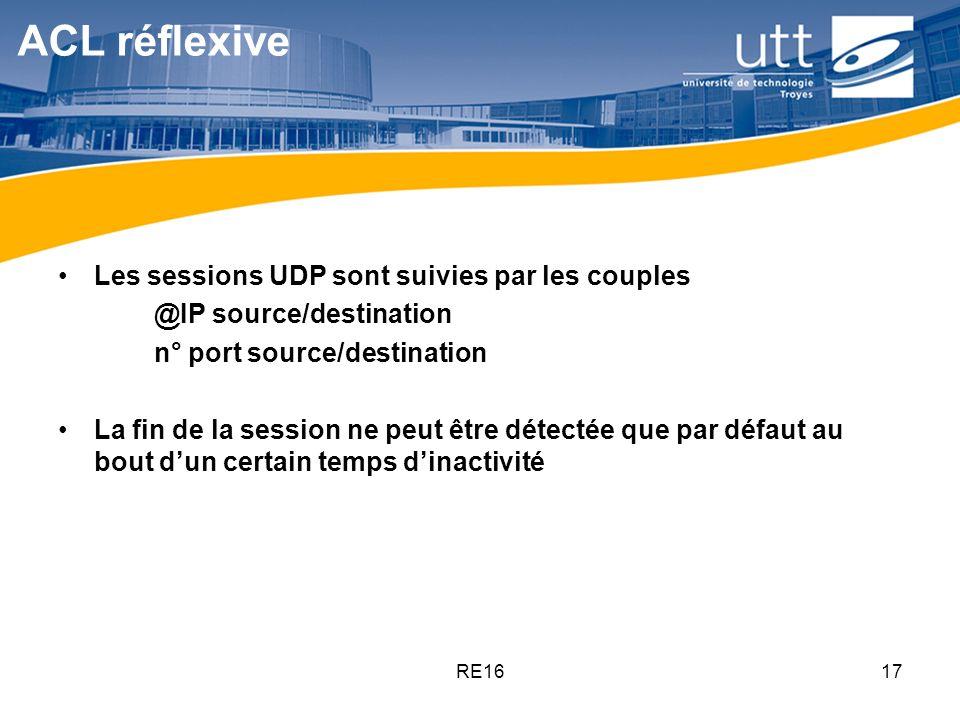 ACL réflexive Les sessions UDP sont suivies par les couples