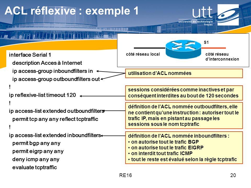ACL réflexive : exemple 1