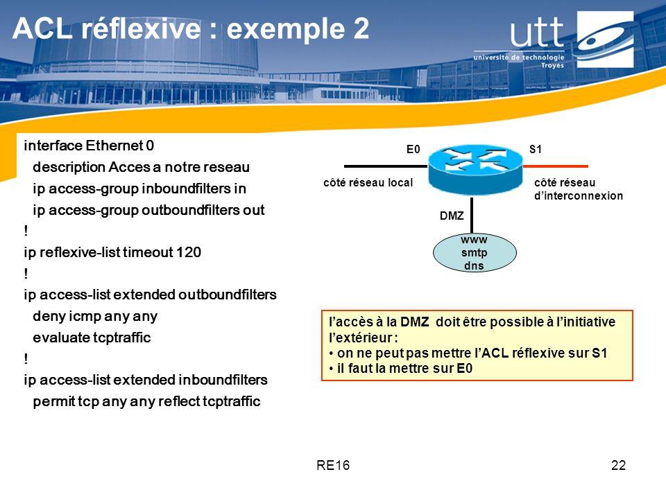 ACL réflexive : exemple 2