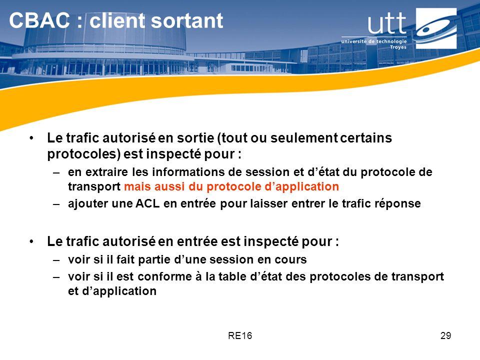 CBAC : client sortant Le trafic autorisé en sortie (tout ou seulement certains protocoles) est inspecté pour :