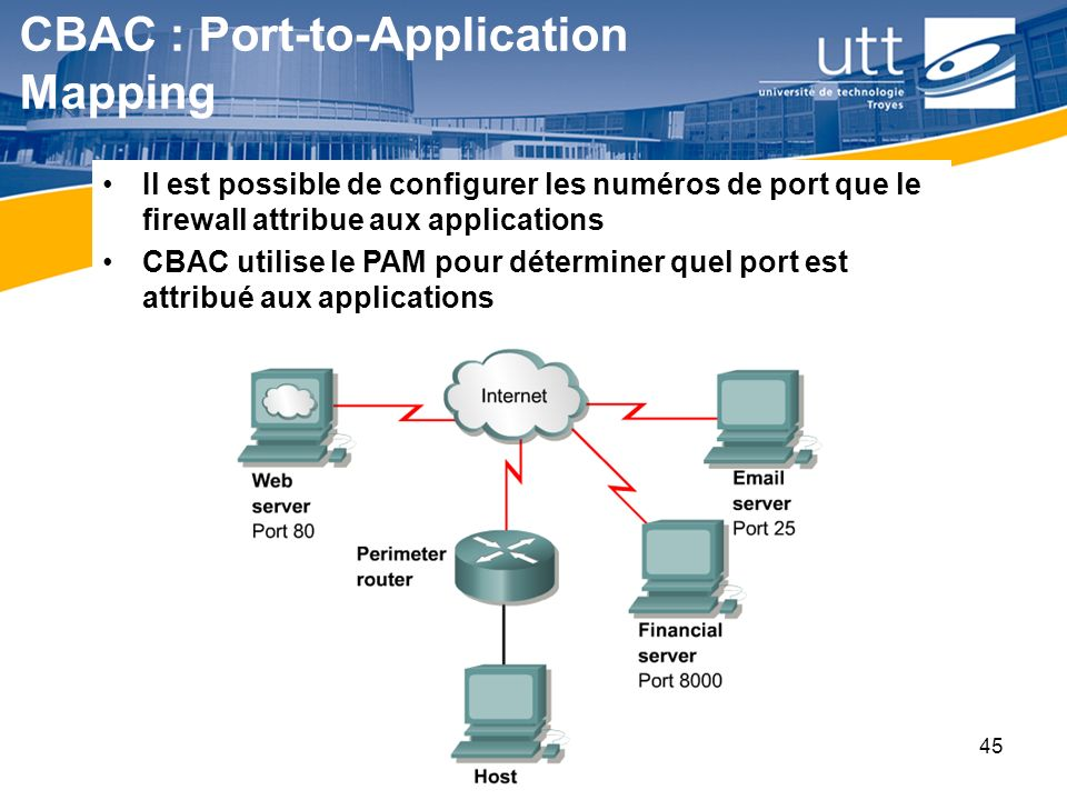 CBAC : Port-to-Application Mapping