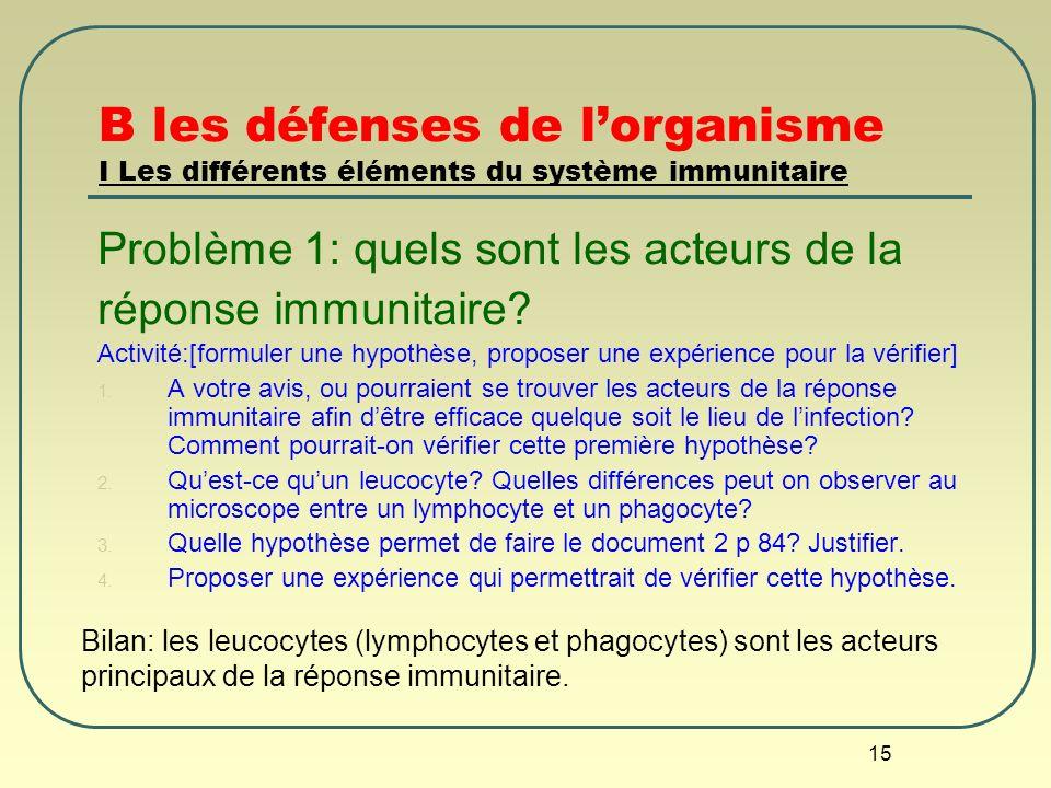 B les défenses de l'organisme I Les différents éléments du système immunitaire