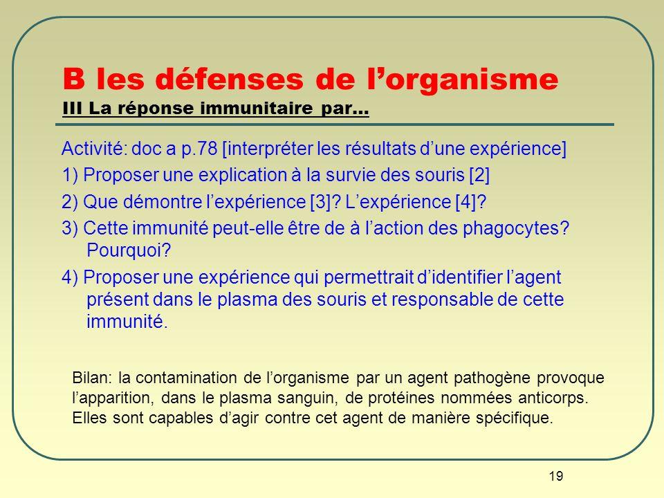 B les défenses de l'organisme III La réponse immunitaire par…