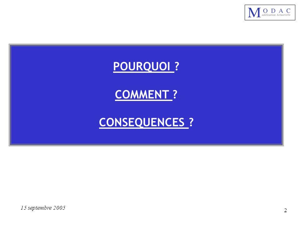 POURQUOI COMMENT CONSEQUENCES