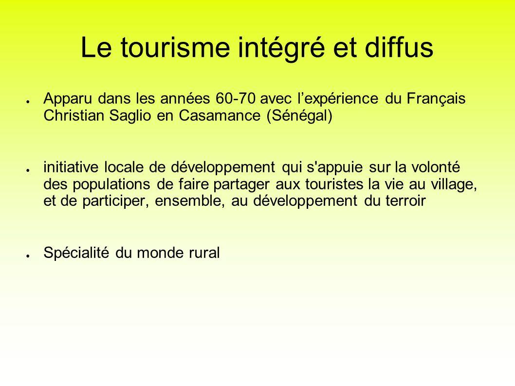 Le tourisme intégré et diffus