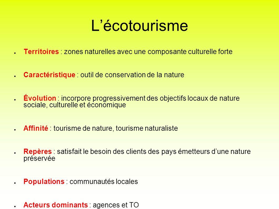 L'écotourisme Territoires : zones naturelles avec une composante culturelle forte. Caractéristique : outil de conservation de la nature.