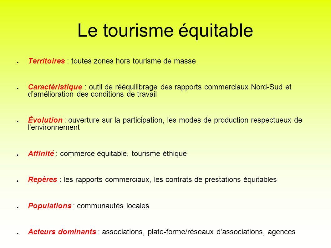 Le tourisme équitable Territoires : toutes zones hors tourisme de masse.