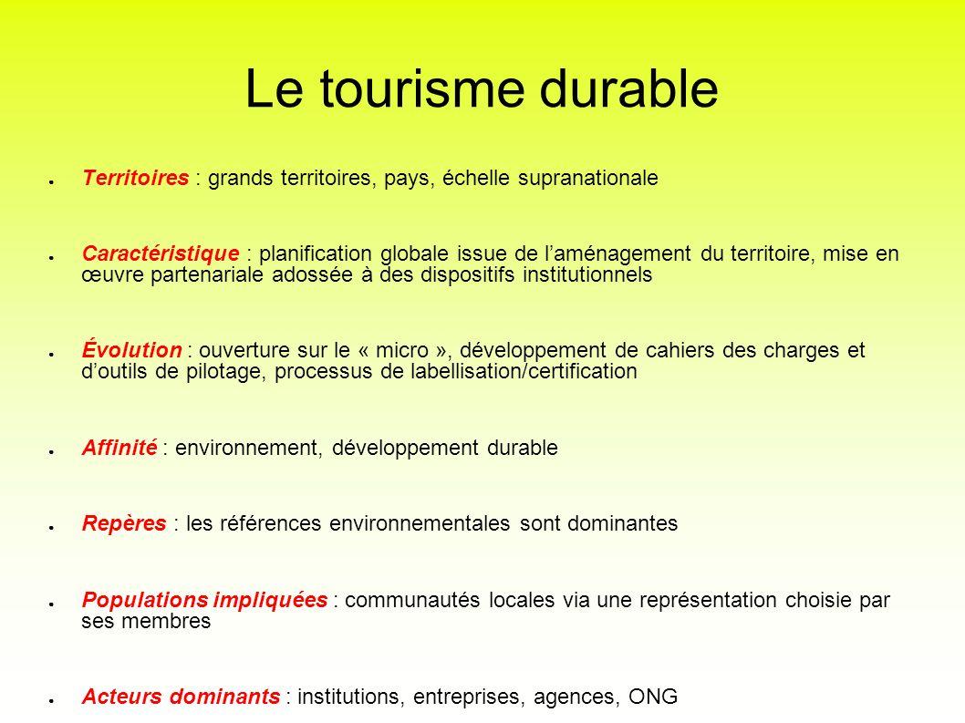 Le tourisme durable Territoires : grands territoires, pays, échelle supranationale.