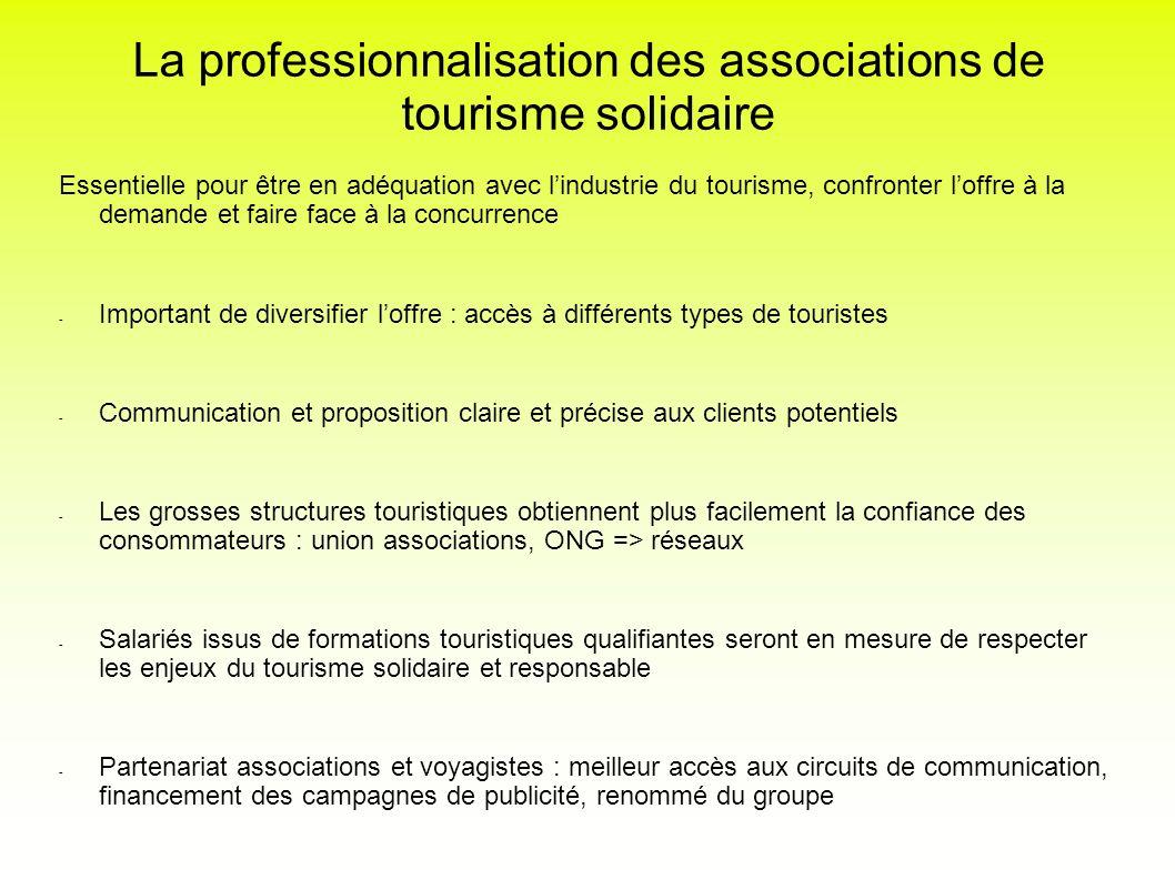 La professionnalisation des associations de tourisme solidaire