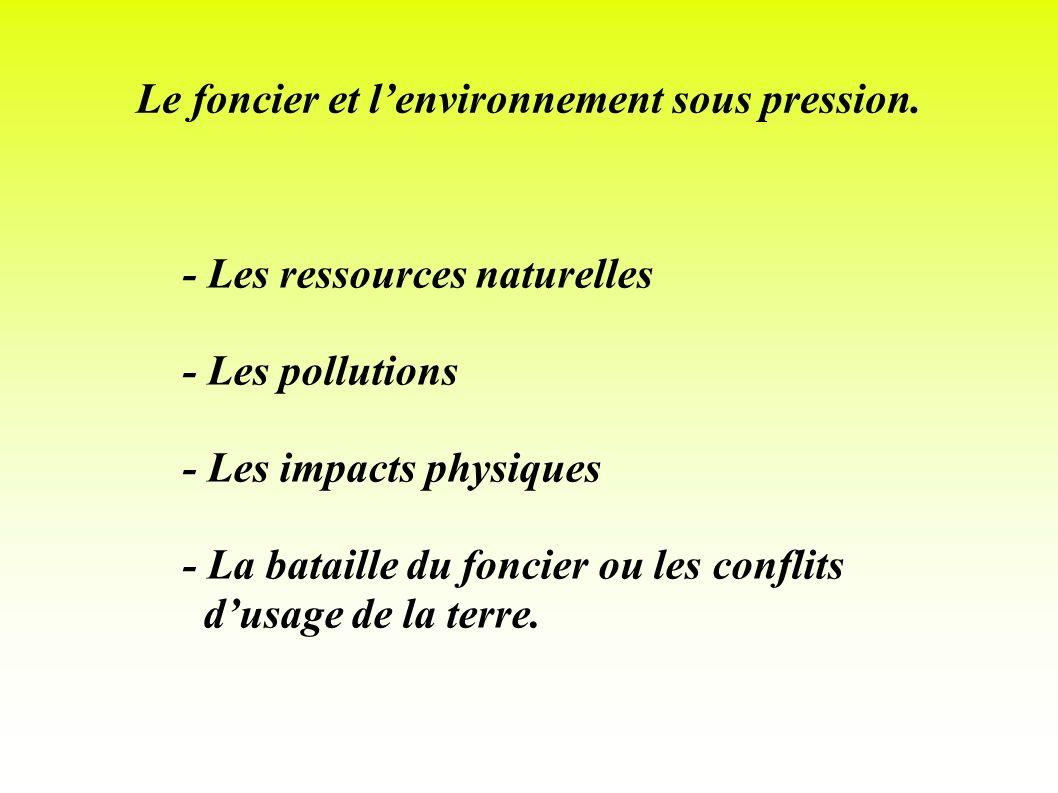 Le foncier et l'environnement sous pression.
