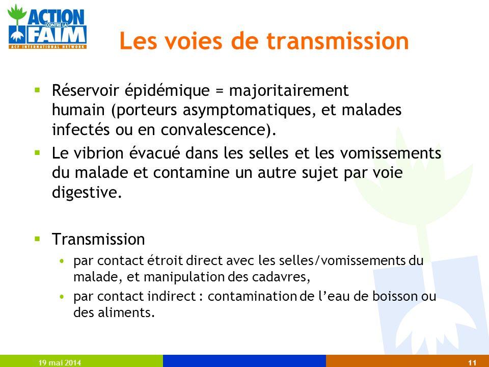 Les voies de transmission