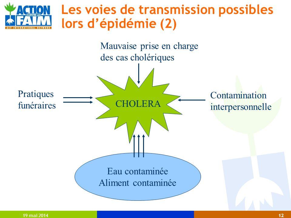Les voies de transmission possibles lors d'épidémie (2)