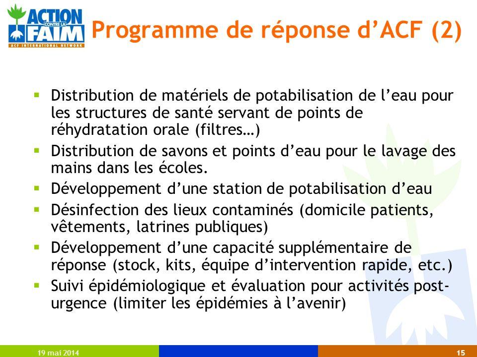 Programme de réponse d'ACF (2)