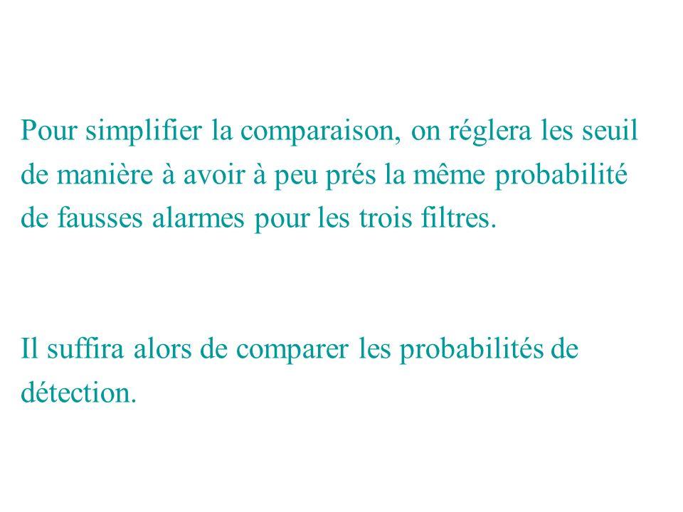 Pour simplifier la comparaison, on réglera les seuil