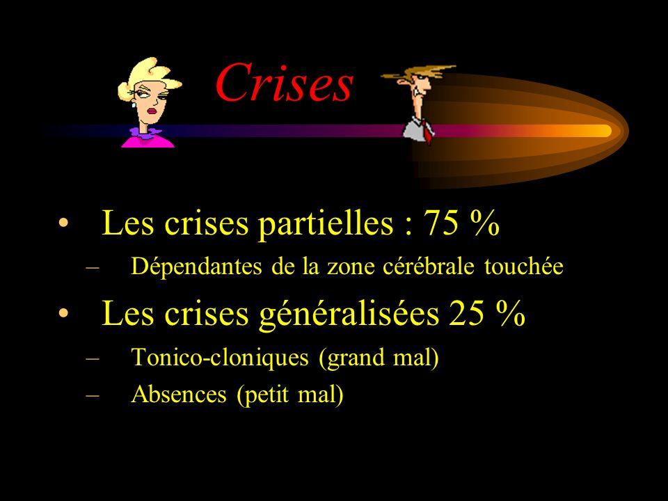 Crises Les crises partielles : 75 % Les crises généralisées 25 %