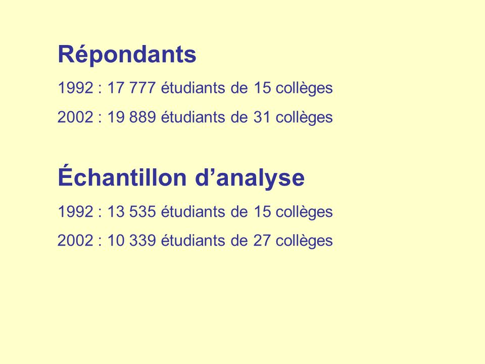 Échantillon d'analyse
