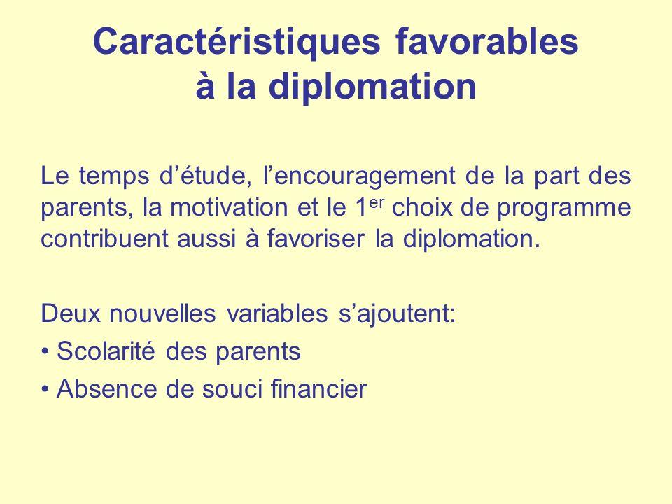 Caractéristiques favorables à la diplomation