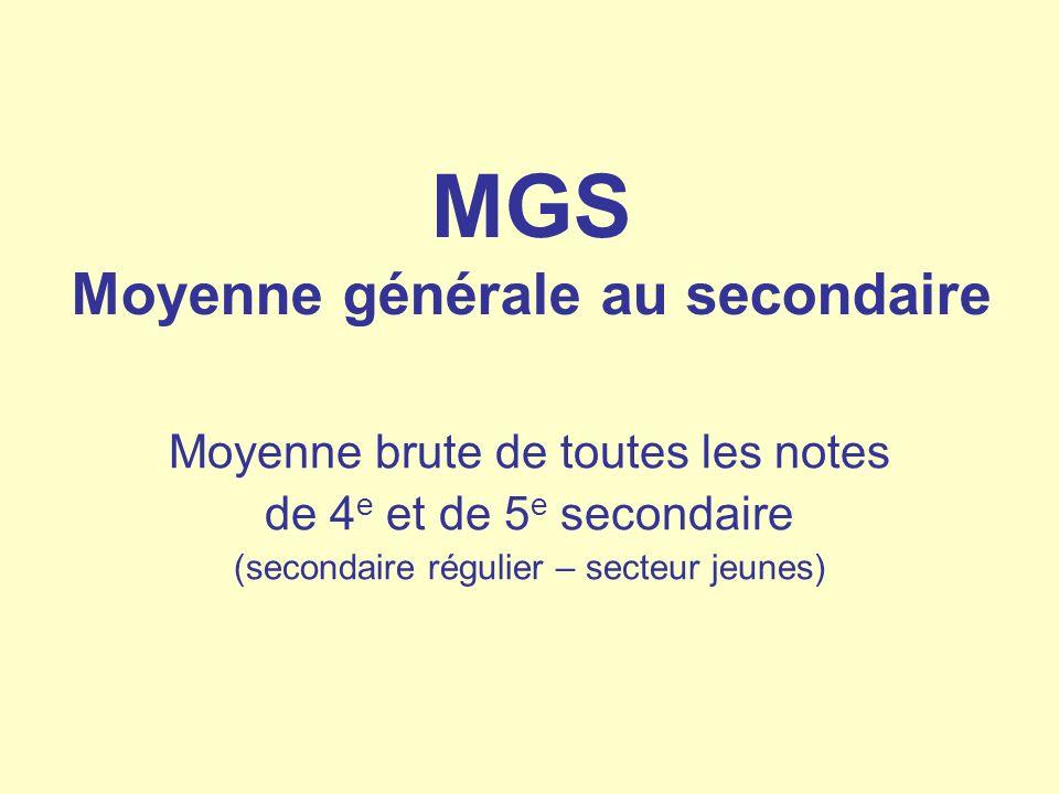 MGS Moyenne générale au secondaire