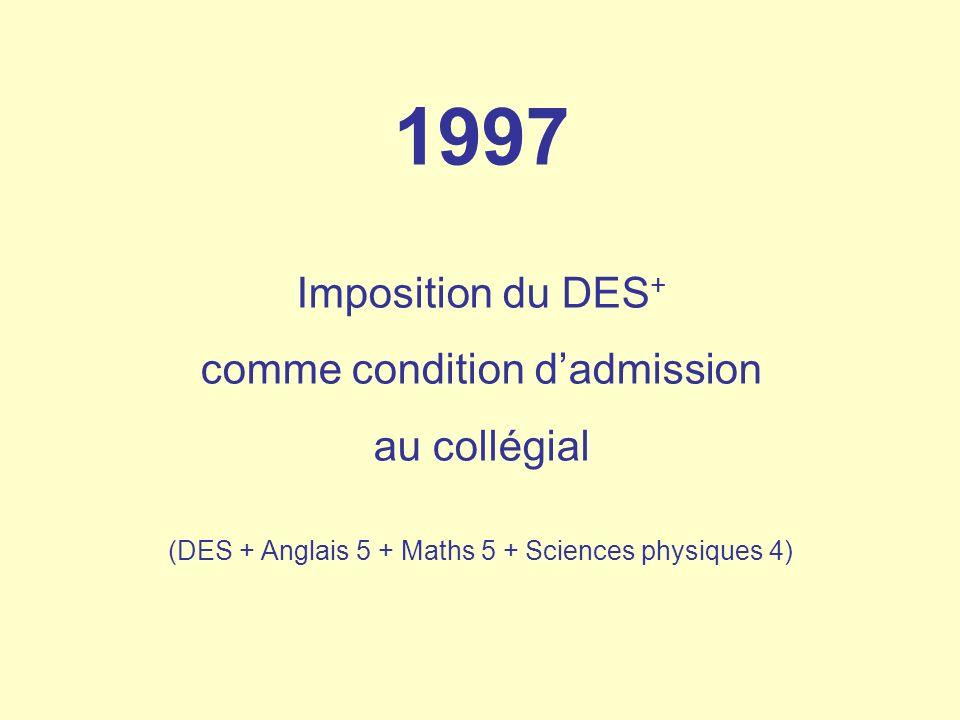 1997 Imposition du DES+ comme condition d'admission au collégial