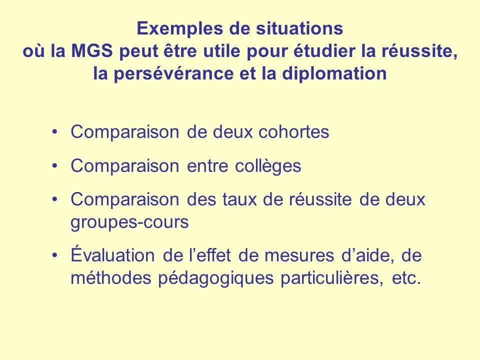 Exemples de situations où la MGS peut être utile pour étudier la réussite, la persévérance et la diplomation