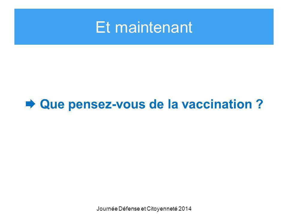  Que pensez-vous de la vaccination