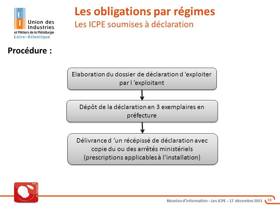 Les obligations par régimes Les ICPE soumises à déclaration