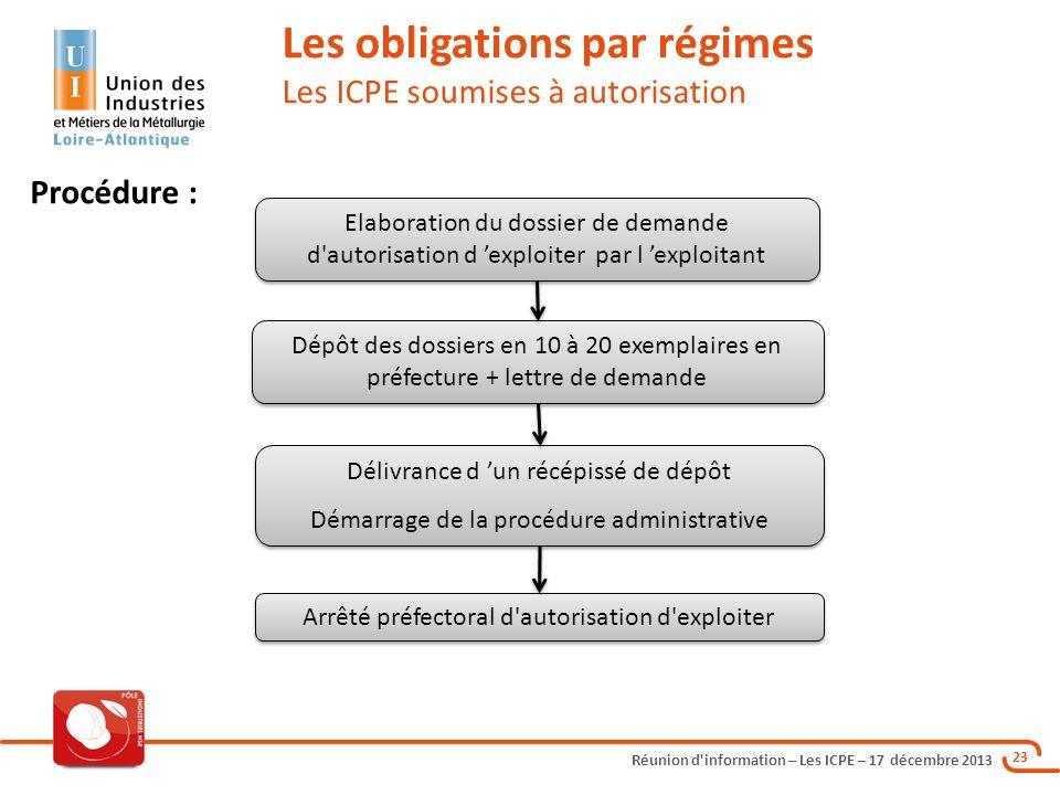 Les obligations par régimes Les ICPE soumises à autorisation
