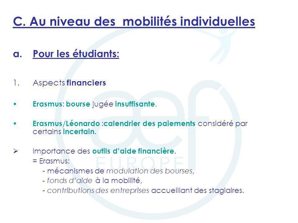C. Au niveau des mobilités individuelles