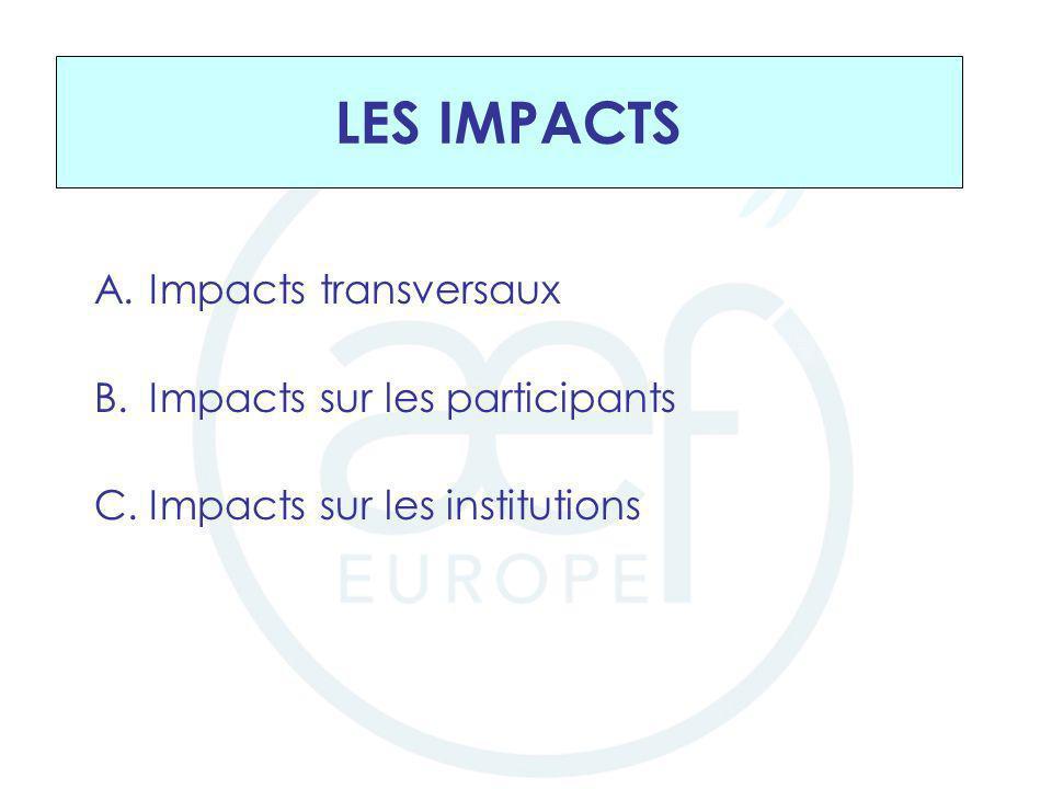 LES IMPACTS Impacts transversaux Impacts sur les participants