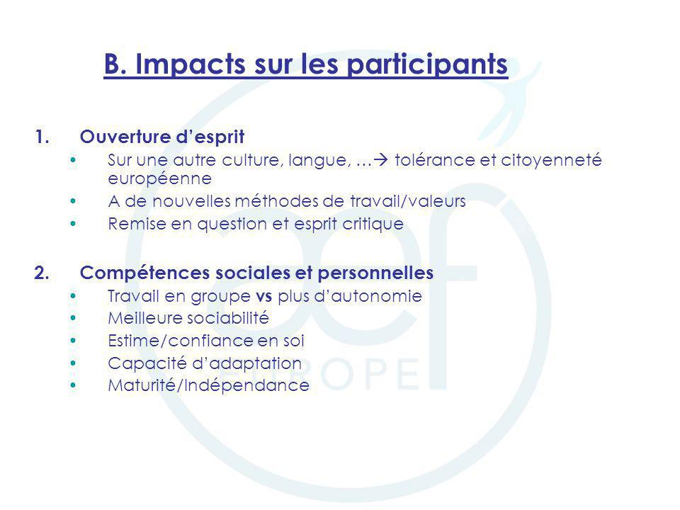 B. Impacts sur les participants