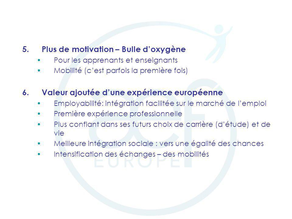 Plus de motivation – Bulle d'oxygène