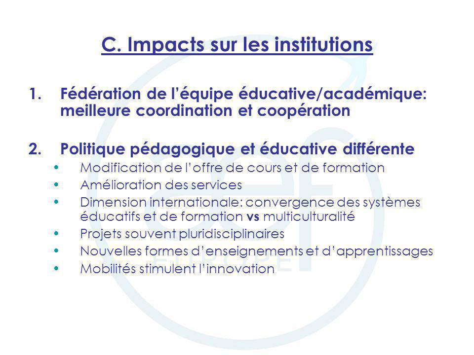 C. Impacts sur les institutions